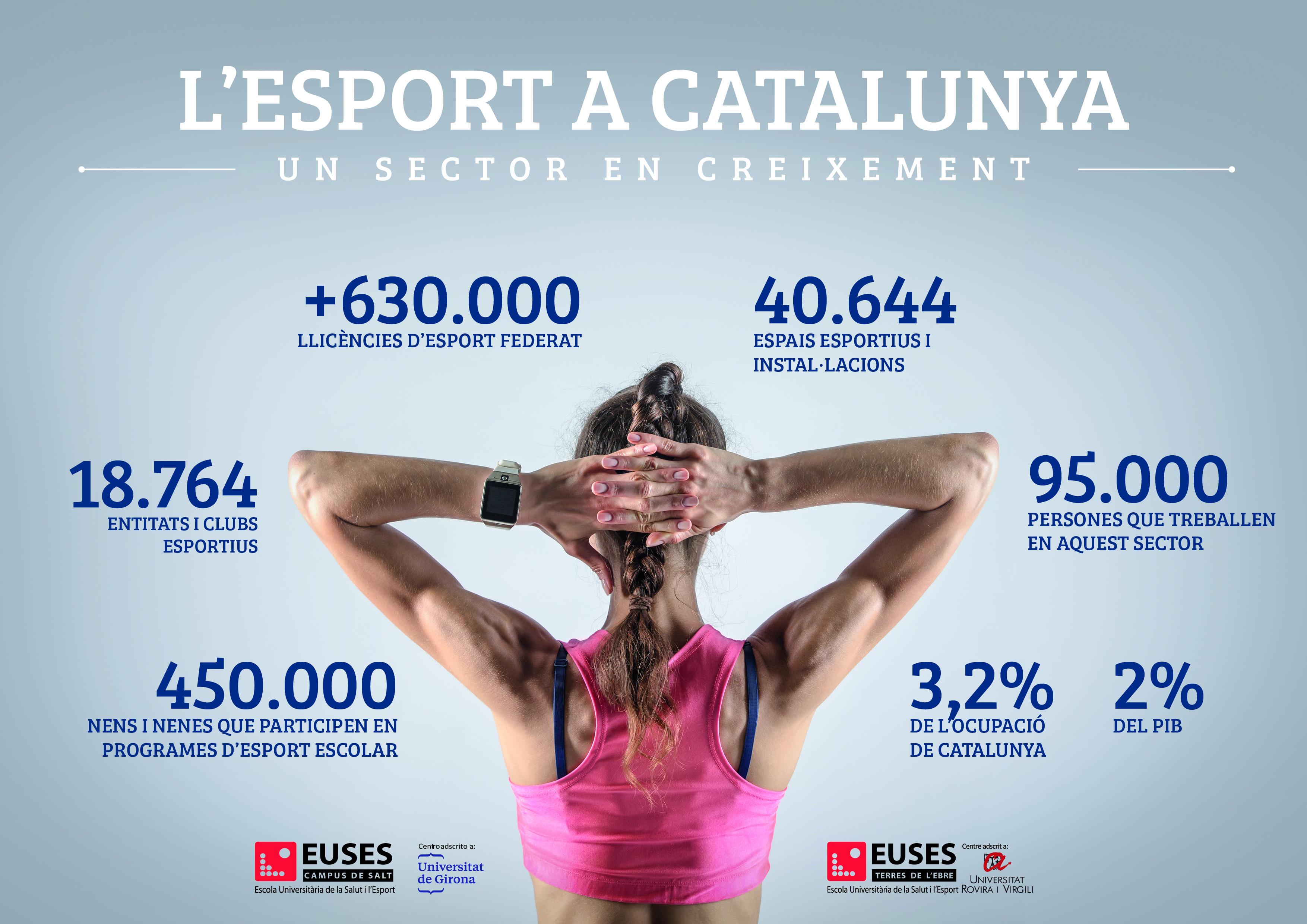 L'esport a Catalunya: un sector en creixement