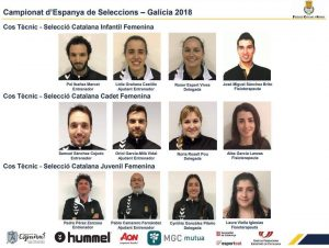 Campionat d'Espanya de seleccions